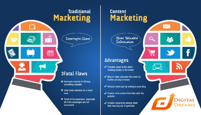 why Learn Digital Marketing nagpur