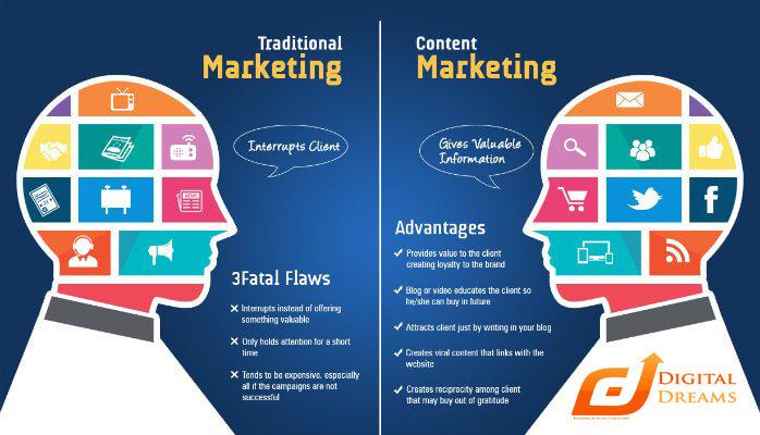 why Learn Digital Marketing nagpur