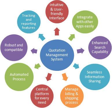 quotation-management-system2