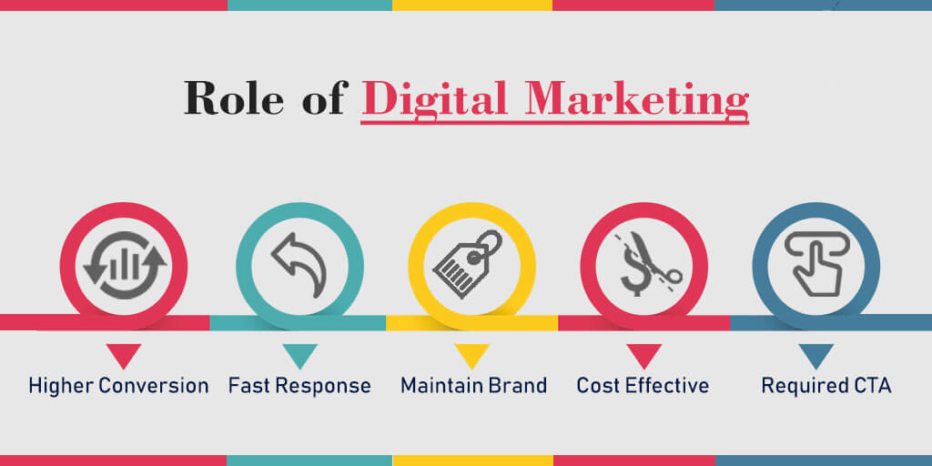best-digital-marketing-company-in-nagpur
